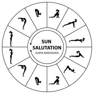 Sun Salutation Poses